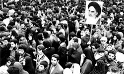 مبانی فقهی انقلاب اسلامی در اندیشه امام خمینی(ره)