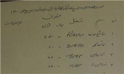 سیاهه مخارج یک مدرسه دولتی در ۹۲ سال پیش+سند