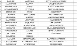 اصلاح فهرست افراد مرتبط با تروریسم در تاجیکستان