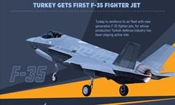 گزارش خبرگزاری آناتولی درباره مراسم تحویل «اف ۳۵» به ترکیه