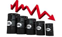 تاخیر در مذاکرات اوپک پلاس قیمت نفت را کاهش داد