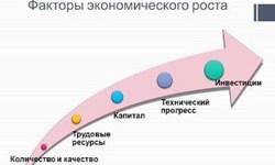 عزم تاجیکها برای افزایش 3 برابری تولید ناخالص داخلی تا سال 2030