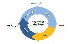 274 روستای استان زنجان در معرض خطر سیل است
