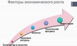 عزم تاجیکستان برای افزایش 3 برابری تولید ناخالص داخلی تا سال 2030