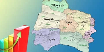 افزایش ۳۵ درصدی تولید ناخالص داخلی خراسان شمالی