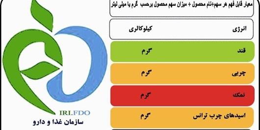 الزام کارخانجات به نصب نشانگر رنگی تغذیهای/ معرفی ۱۵ واحد متخلف به مراجع قضایی خراسانجنوبی