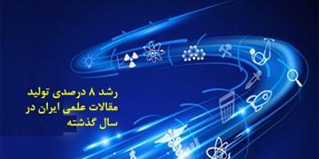 رشد 8 درصدی تولید مقالات علمی ایران در سال گذشته