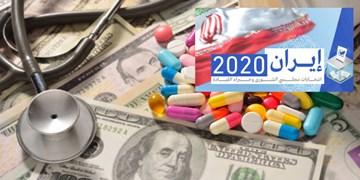 ایران 2020 | تحریم آمریکا بعد از ۴۱ سال بیفایده شده و حالا به غذا و دارو رسیده