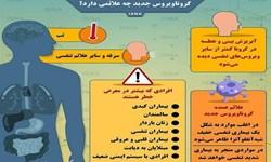 مشاهده مورد اولیه «کرونا» در استان فارس  به 8 نفر افزایش یافت/ فوتی گزارش نشده است