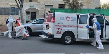 کرونا در فلسطین اشغالی؛ ۹۷۵۵ مبتلا و ۷۹ فوتی