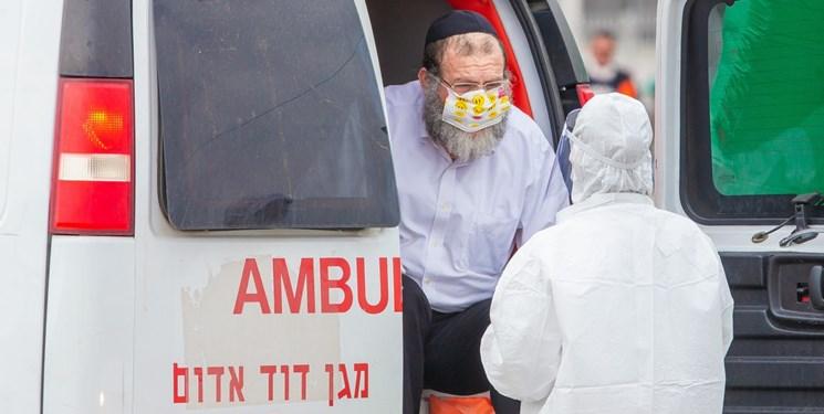 کرونا | شمار مبتلایان در فلسطین اشغالی به حدود ۱۵ هزار نفر رسید