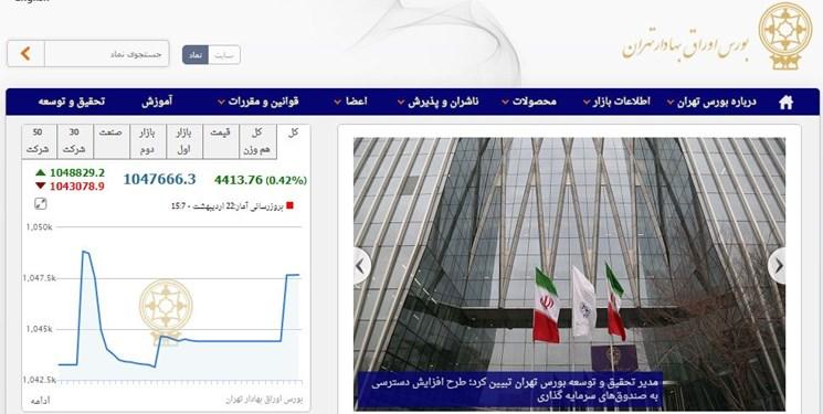 افزایش 4405 واحدی شاخص بورس تهران