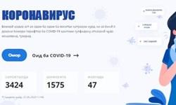 3424 مبتلا به کرونا درتاجیکستان