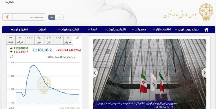 افزایش 35 هزار و 559 واحد شاخص بورس تهران/ استقبال مردم از بازار سرمایه