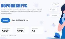 5457 مبتلا به کرونا در تاجیکستان