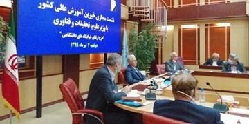 برگزاری دومین نشست مجازی خیرین آموزش عالی برای ارتقای خوابگاههای دانشگاهی کشور