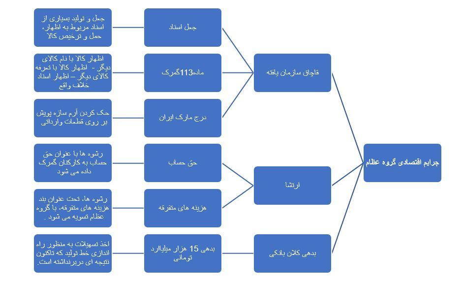 13990407001021 Test NewPhotoFree - عباس ایروانی با چه اتهاماتی محاکمه میشود؟