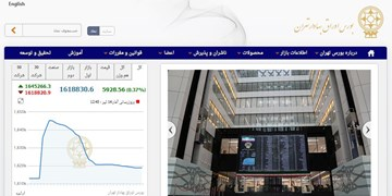 فارس من|برخی شرکتهای بورسی سود سهامداران را از طریق سجام میپردازند