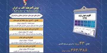 افتتاح 43 طرح برق در دهمین هفته پویش الف_ب_ایران/ راهاندازی سامانه بیمه حوادث