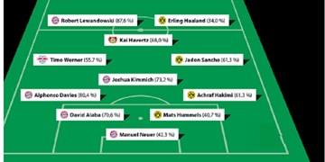 5 بایرنی و 4 دورتموندی در تیم منتخب فصل بوندسلیگا