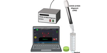 تشخیص زودهنگام کرونا با دستگاه اندازهگیری ROS در خلط