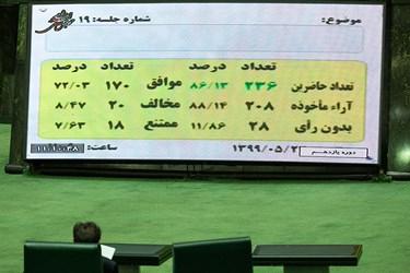 با رای نمایندگان کلیات لایحه افزایش سرمایه شرکتهای بورسی تصویب شد