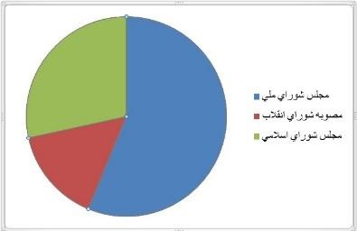 13990527000596 Test NewPhotoFree - اما و اگرهای قانونگذاری در ایران