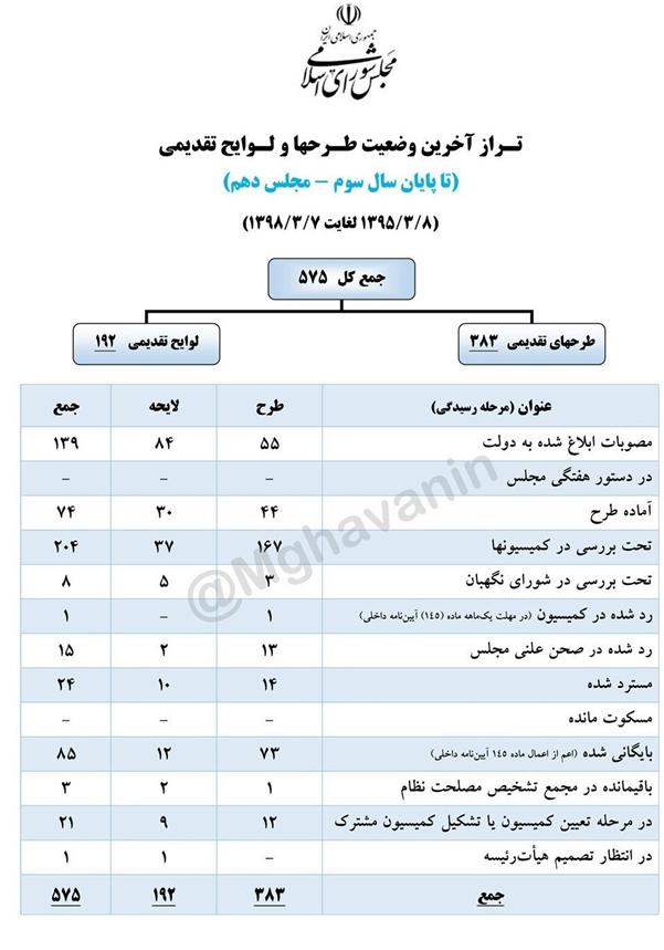 13990527000598 Test NewPhotoFree - اما و اگرهای قانونگذاری در ایران