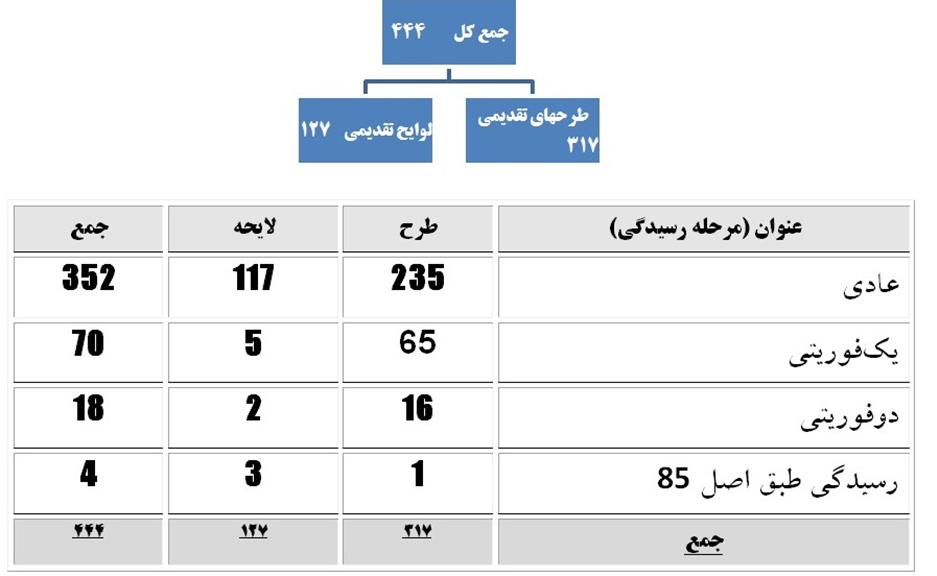 13990527000599 Test NewPhotoFree - اما و اگرهای قانونگذاری در ایران