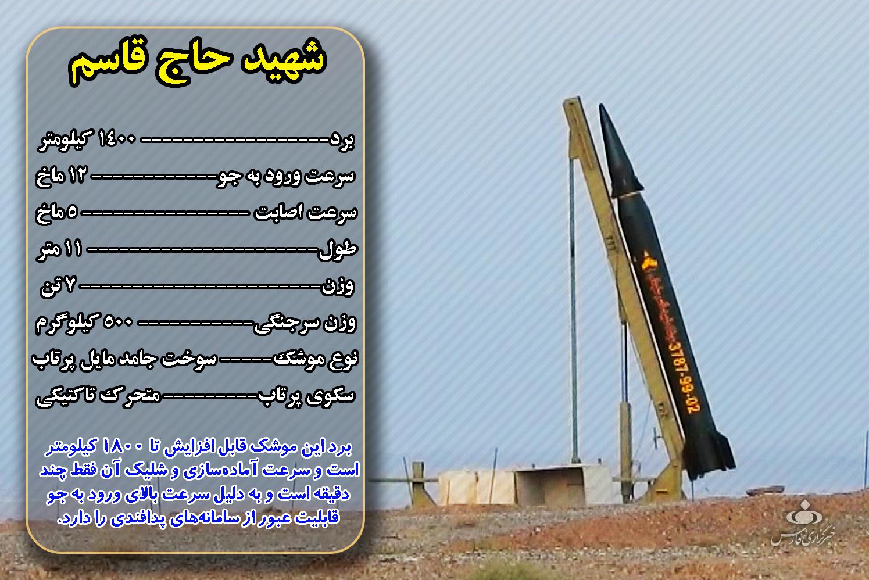 13990530000474 Test NewPhotoFree - «قاسم» دوربردترین موشک بالستیک تاکتیکی جهان/ جدیدترین دستاورد موشکی ایران را بیشتر بشناسید