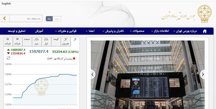 رشد 55 هزار و 278 واحدی شاخص بورس تهران / ارزش معاملات 19.3 هزار میلیارد تومان شد