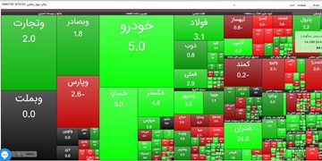 پرداخت 120 تومان سود هر سهم شستا با سجام/ رایتل و ستاره خلیج فارس به زودی بورسی میشوند