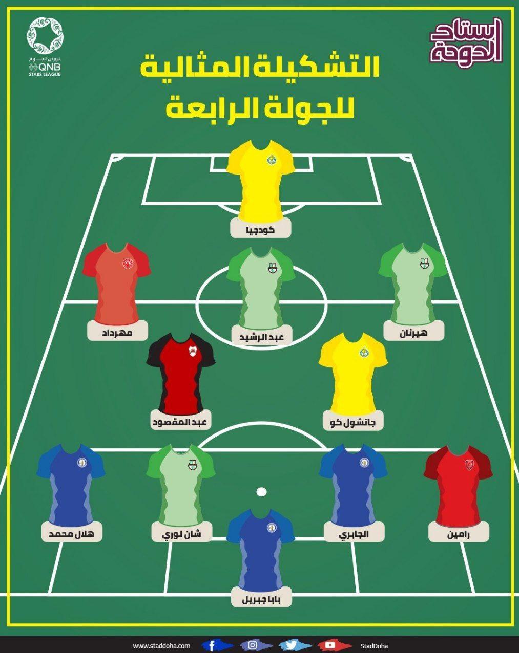 تیم منتخب هفته لیگ ستارگان قطر