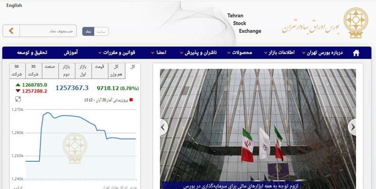 افزایش 9717 واحدی شاخص بورس تهران / ارزش معاملات بورس و فرابورس 17 هزار میلیارد تومان شد