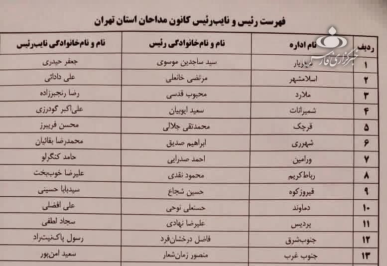 13990827000684 Test NewPhotoFree » مجله اینترنتی کوشا » روسای ۱۳ کانون مداحان تهران مشخص شدند 1