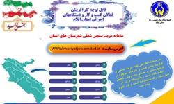 راه اندازی سامانه مزیت سنجی شغلی برای شهرستانهای استان ایلام