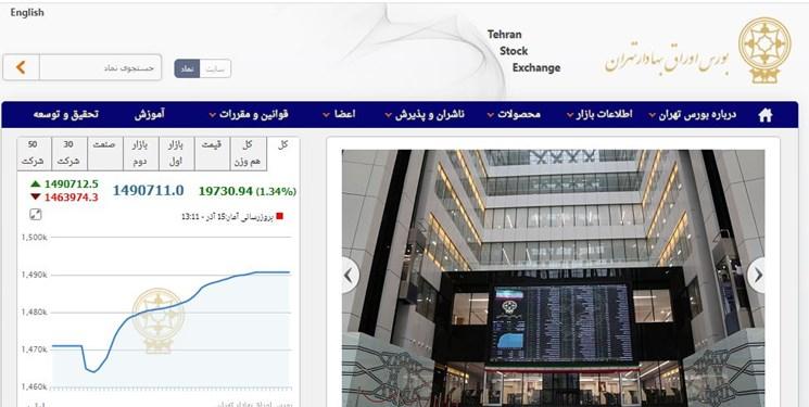 افزایش 19 هزار و 730 واحدی شاخص بورس تهران/ ارزش معاملات بورس و فرابورس 18.9 هزار میلیارد تومان شد