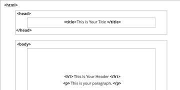 تگ font در HTML - بررسی کامل ویژگی های آن
