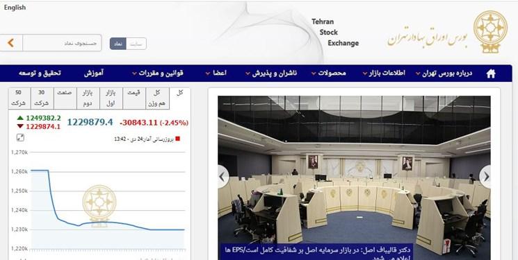ادامه ریزش شاخص بورس تهران/ ارزش معاملات 25 هزار میلیارد تومان شد