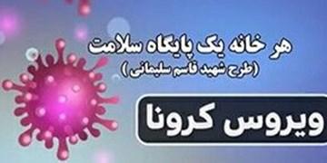 شناسایی 18 هزار بیمار مبتلا به کرونا در قالب طرح شهید سلیمانی در مناطق زیر پوشش دانشگاه علوم پزشکی مشهد