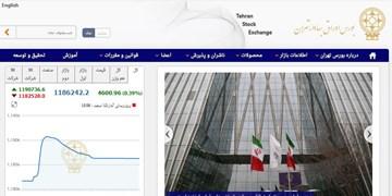 رشد 4 هزار و 623 واحدی شاخص بورس تهران/ ارزش معاملات دو بازار به 18.4 هزار میلیارد تومان رسید