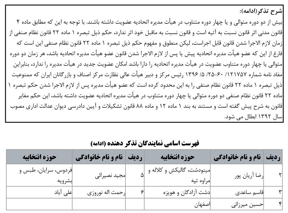 13991212000949 Test NewPhotoFree - تذکر ۶ نماینده مجلس به رزم حسینی درخصوص مرکز اصناف بازرگانان ایران