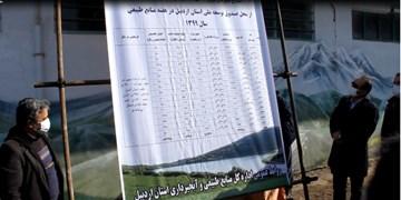 افتتاح پروژههای آبخیزداری با اشتغالزایی ۵۸۵ نفر در استان اردبیل