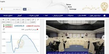 عقبنشینی 1365 واحدی شاخص بورس تهران/ ارزش معاملات دو بازار از 7 هزار میلیارد تومان گذشت