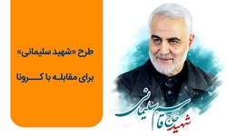اجرای گام پنجم طرح شهید سلیمانی در کیش