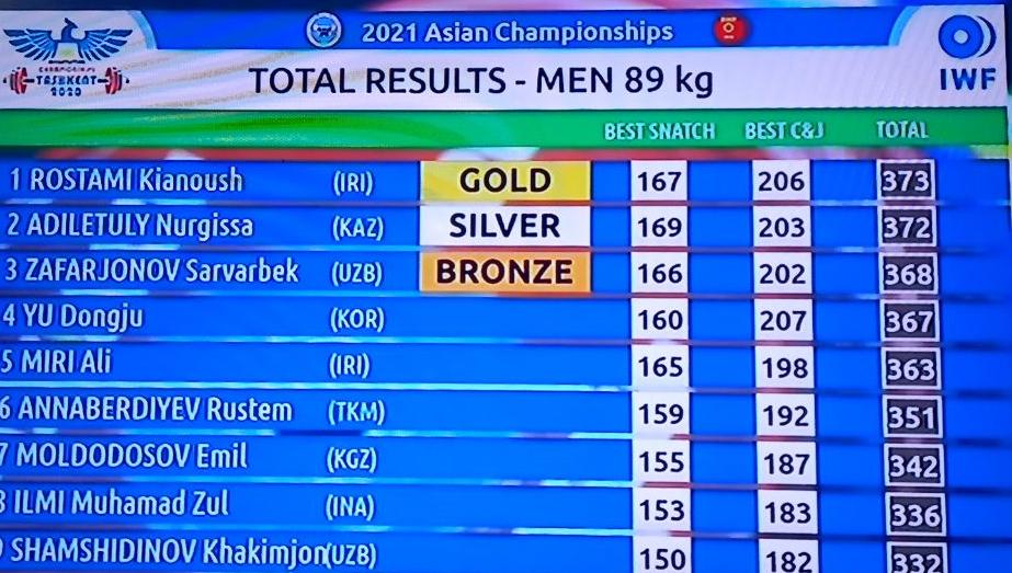 کیانوش رستمی طلایی شد ولی به المپیک نرسید