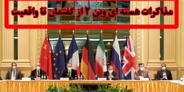 گزارش مرکز پژوهشهای مجلس/ مذاکرات هسته ای وین 2 از گفتمان تا واقعیت