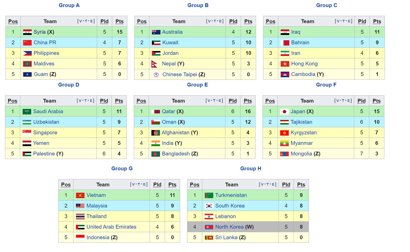 14000226000575 Test NewPhotoFree - کنارهگیری کره شمالی چقدر به ضرر تیم ملی کشورمان در رسیدن به جام جهانی است؟