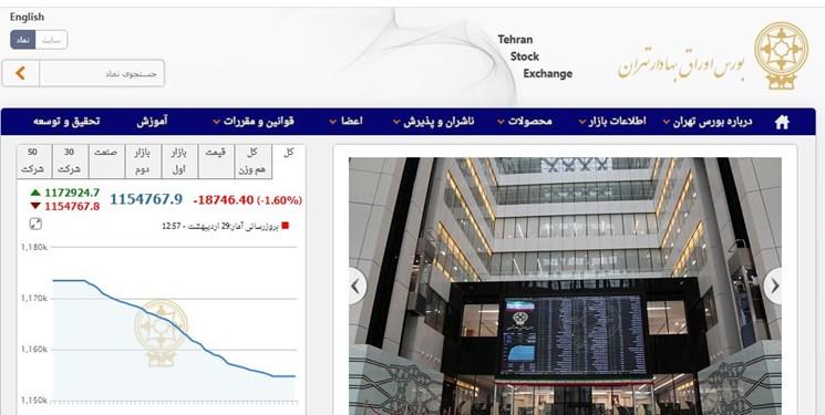 ریزش 18 هزار و 746 واحدی شاخص بورس تهران/ ارزش معاملات دو بازار به 14 هزار میلیارد تومان نزدیک شد