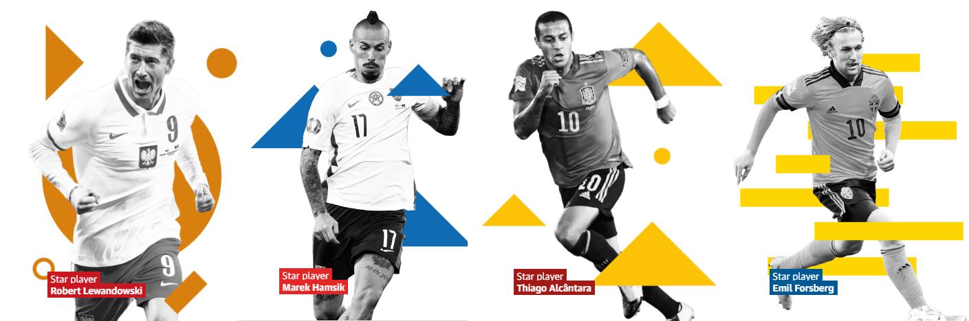 بررسی مدعیان قهرمانی یورو 2020 | تحلیل نقاط قوت و ضعف تیمها و معرفی شگفتیسازان